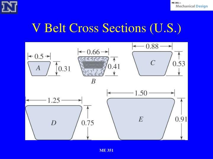 V Belt Cross Sections (U.S.)