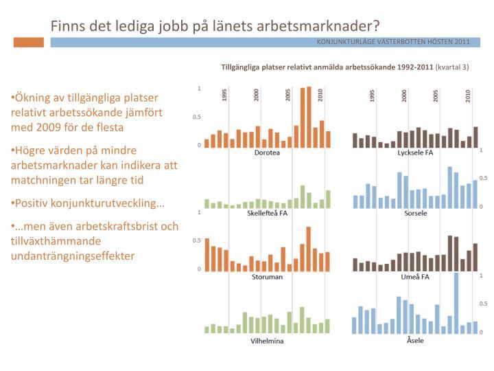 Finns det lediga jobb på länets arbetsmarknader?
