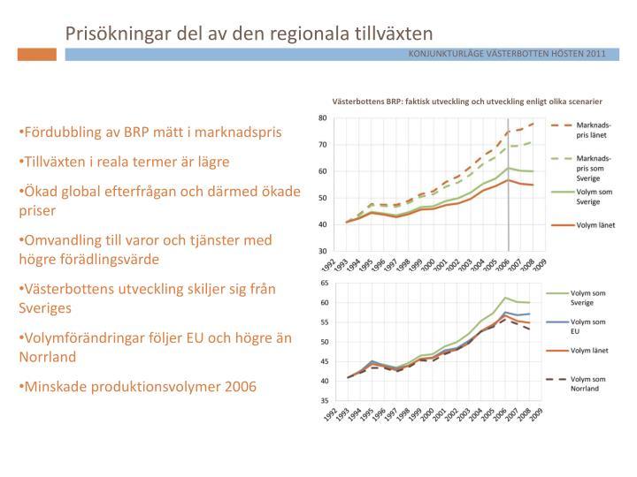 Prisökningar del av den regionala tillväxten