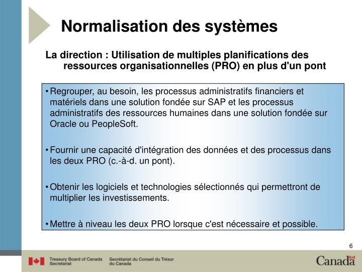 Normalisation des systèmes