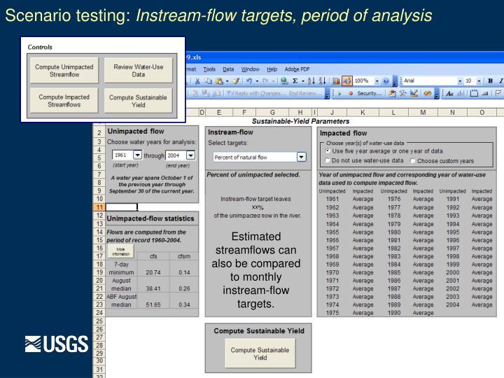 Scenario testing: