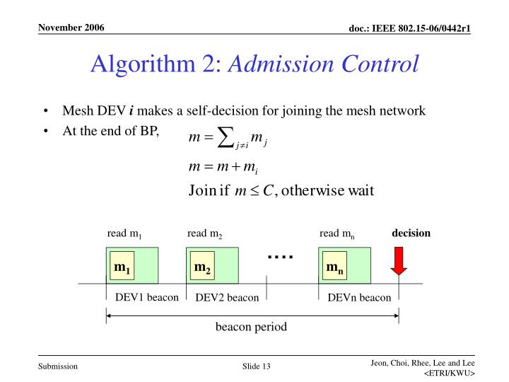 Algorithm 2: