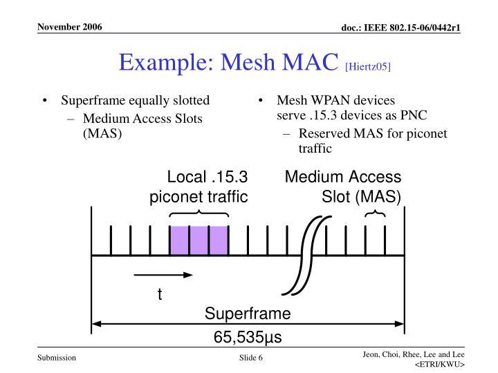 Example: Mesh MAC