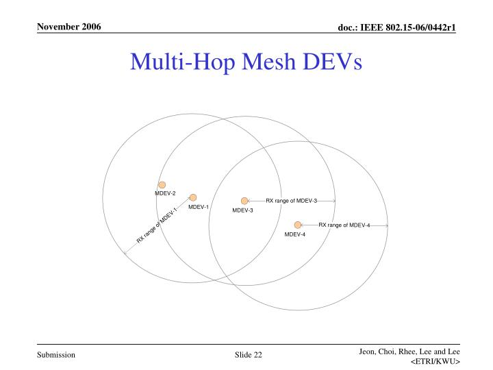 Multi-Hop Mesh DEVs