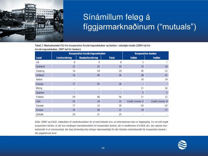 """Sínámillum feløg á fíggjarmarknaðinum (""""mutuals"""")"""