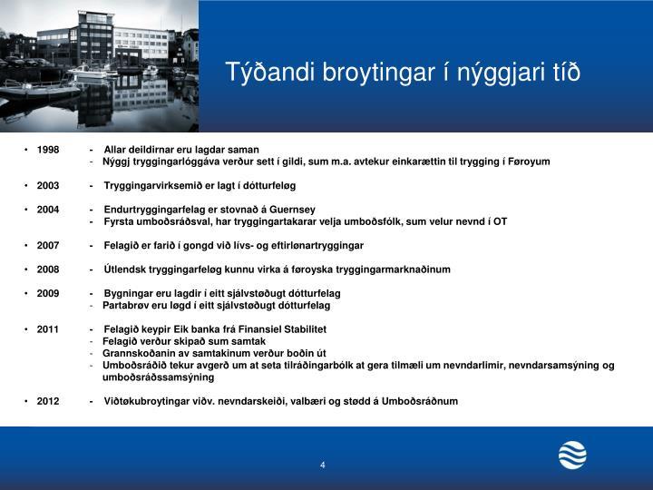 Týðandi broytingar í nýggjari tíð