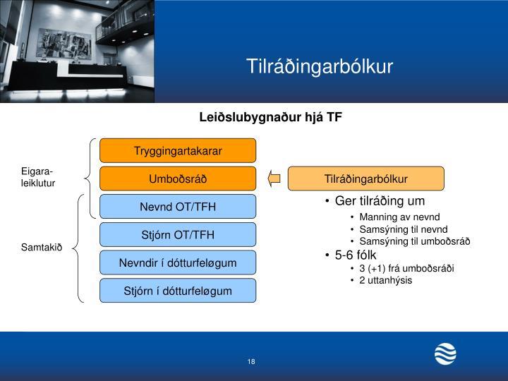Tilráðingarbólkur