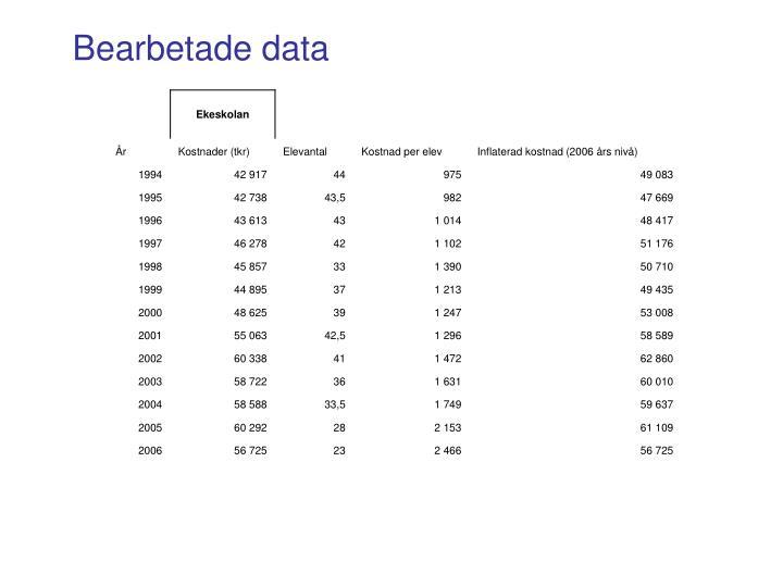 Bearbetade data