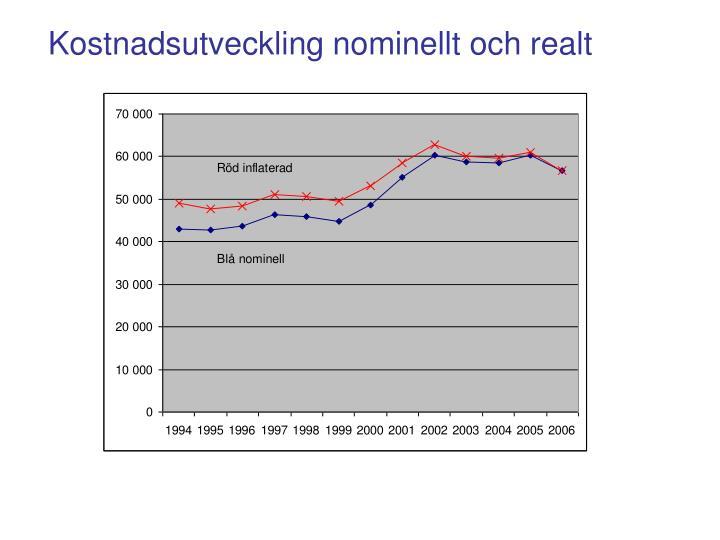 Kostnadsutveckling nominellt och realt