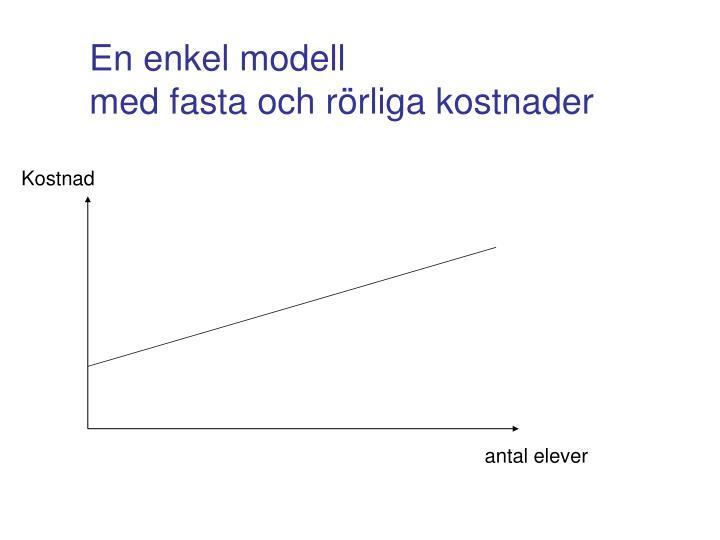 En enkel modell
