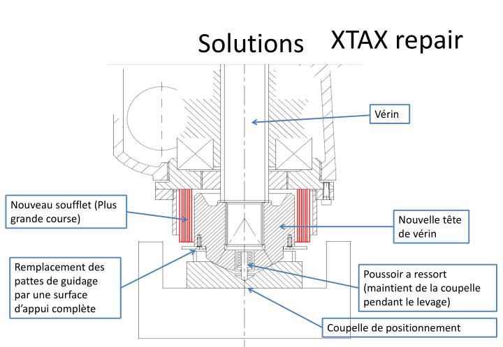 XTAX repair
