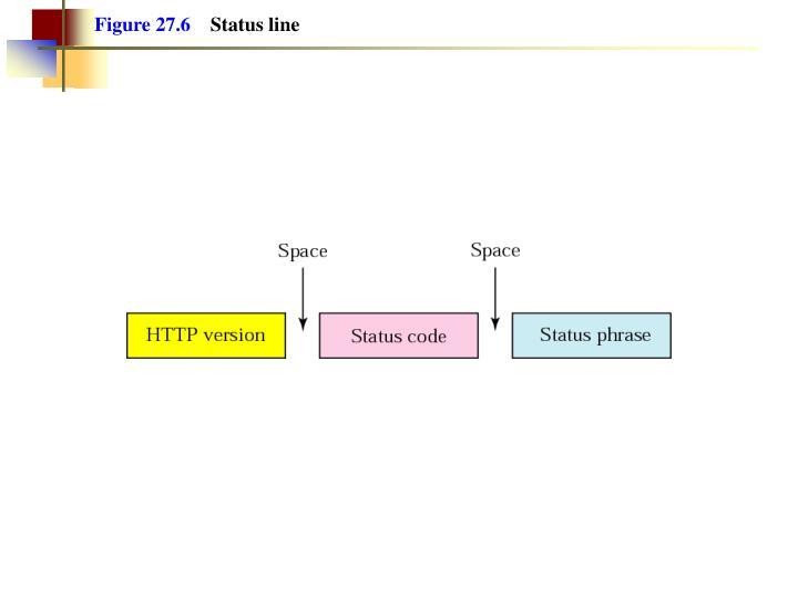 Figure 27.6