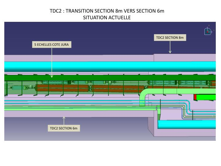 TDC2 : TRANSITION SECTION 8m VERS SECTION 6m SITUATION ACTUELLE