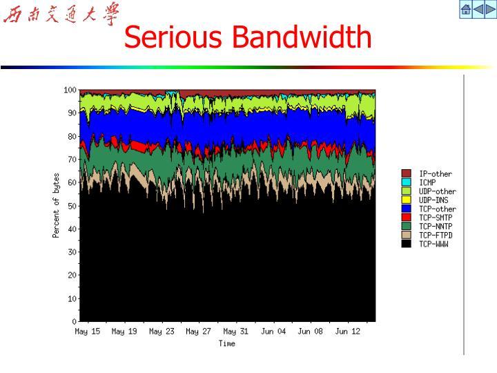 Serious Bandwidth