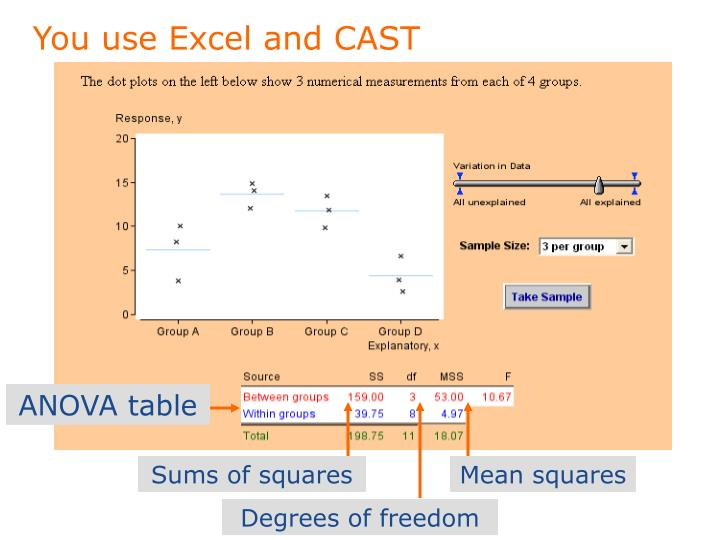 You use Excel and CAST