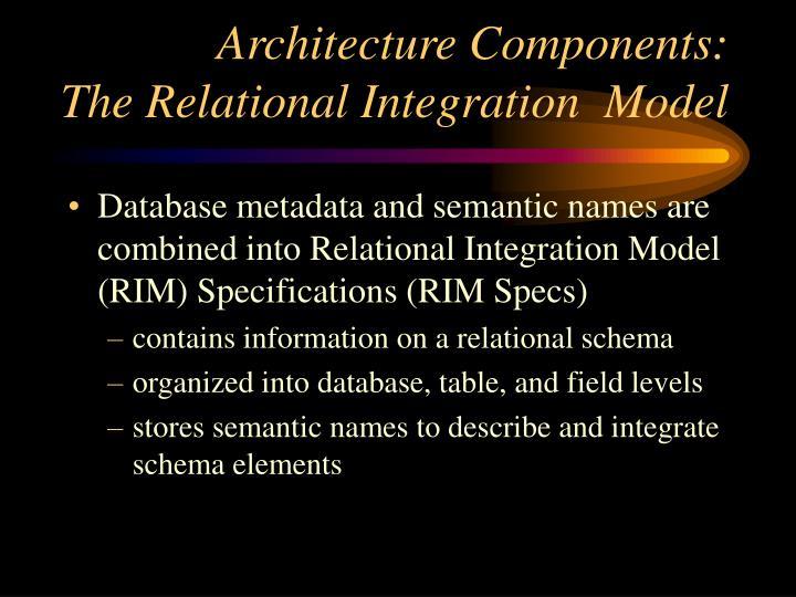 Architecture Components: