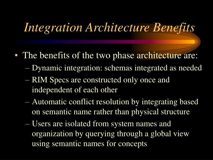 Integration Architecture Benefits