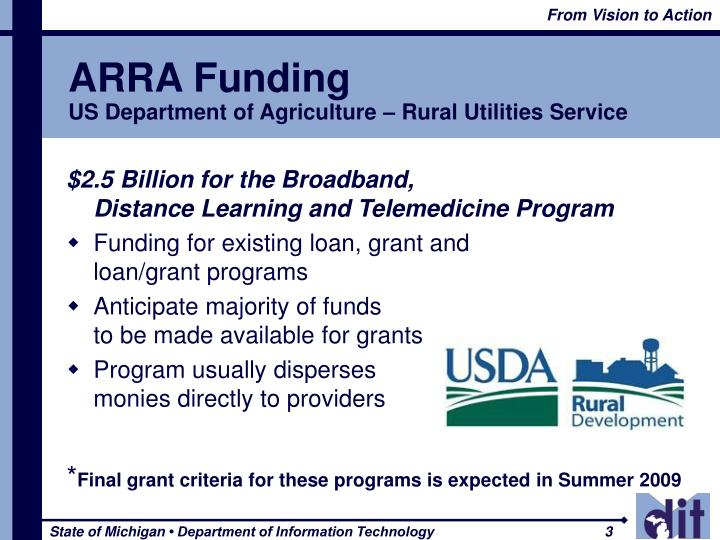 Arra funding us department of agriculture rural utilities service