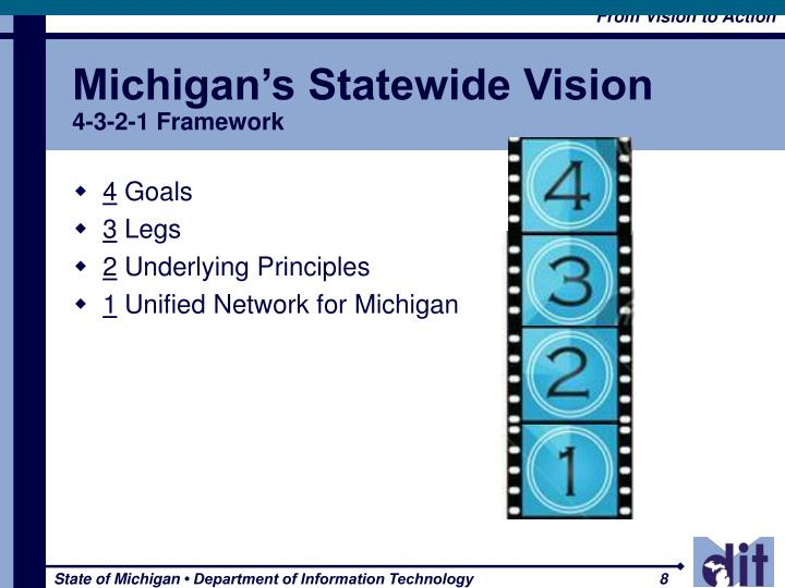 Michigan's Statewide Vision