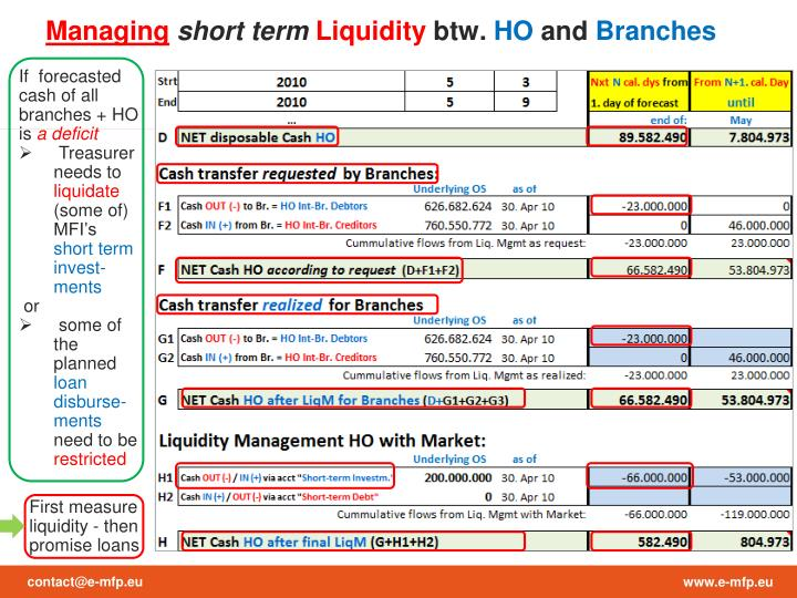 If  forecasted cash of all branches + HO is