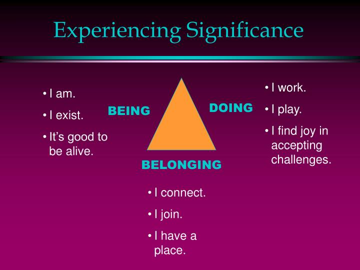 Experiencing Significance
