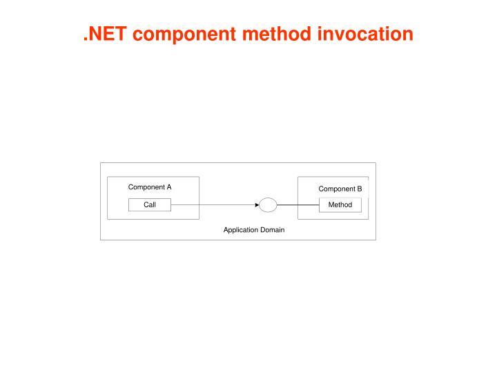 .NET component method invocation