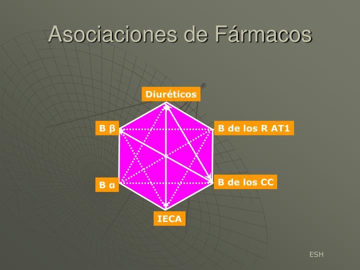 Asociaciones de Fármacos