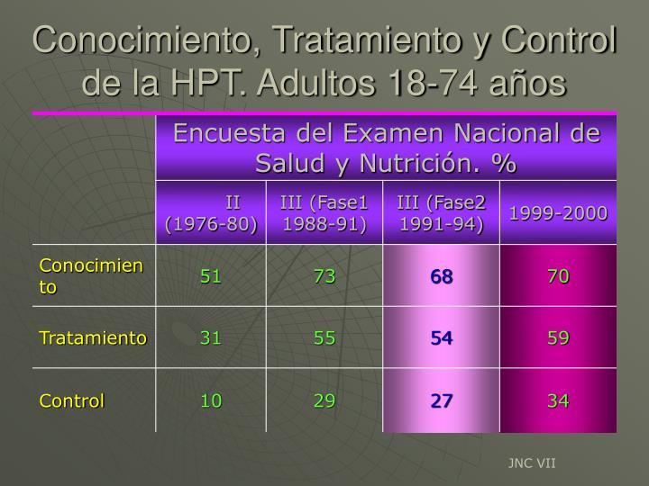 Conocimiento, Tratamiento y Control de la HPT. Adultos 18-74 años