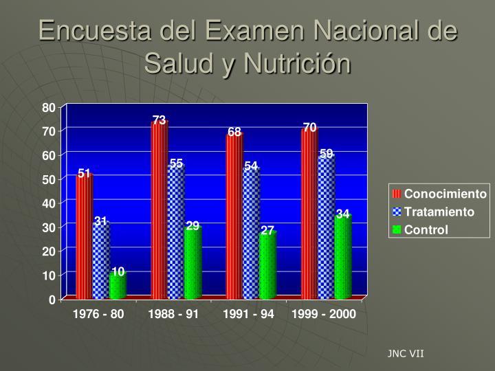 Encuesta del Examen Nacional de Salud y Nutrición