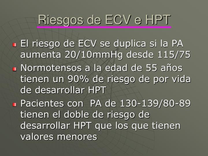 Riesgos de ECV e HPT
