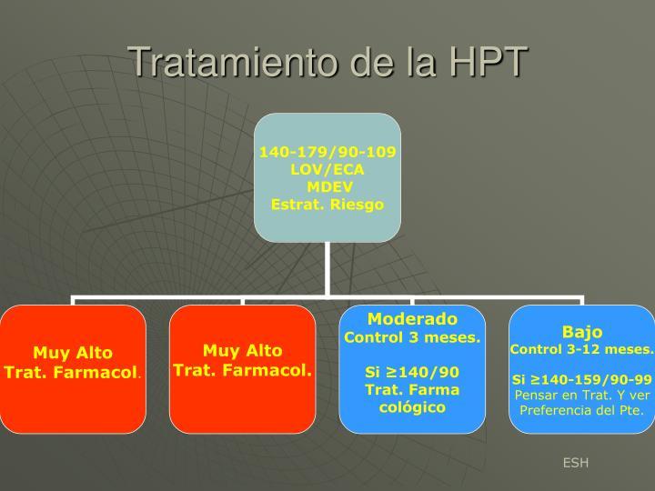 Tratamiento de la HPT