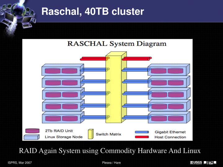 Raschal, 40TB cluster