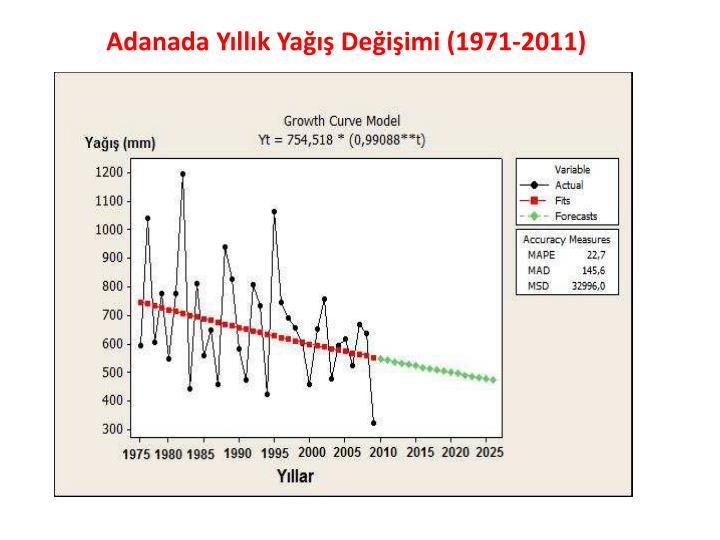 Adanada