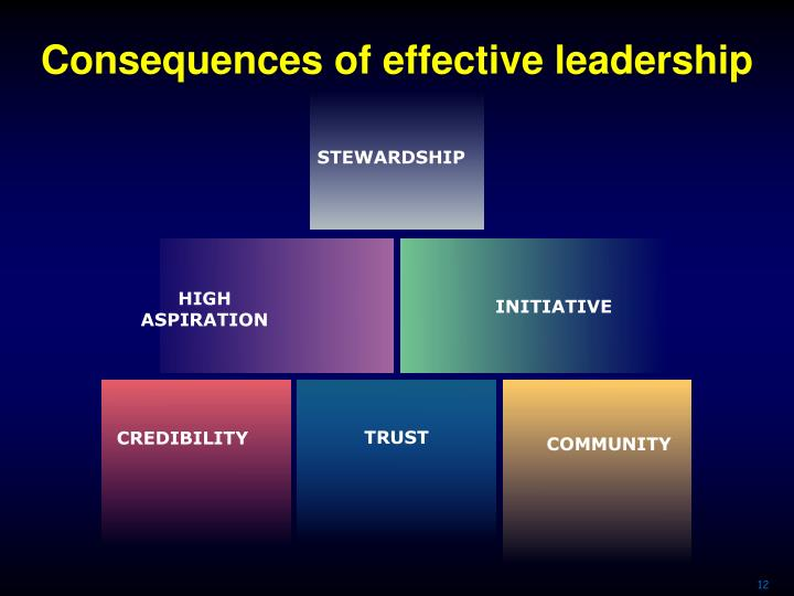 Consequences of effective leadership