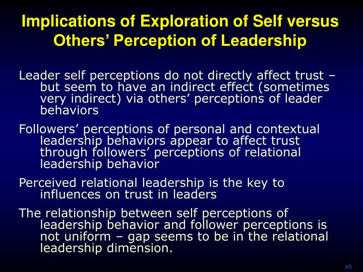 Implications of Exploration of Self versus Others' Perception of Leadership