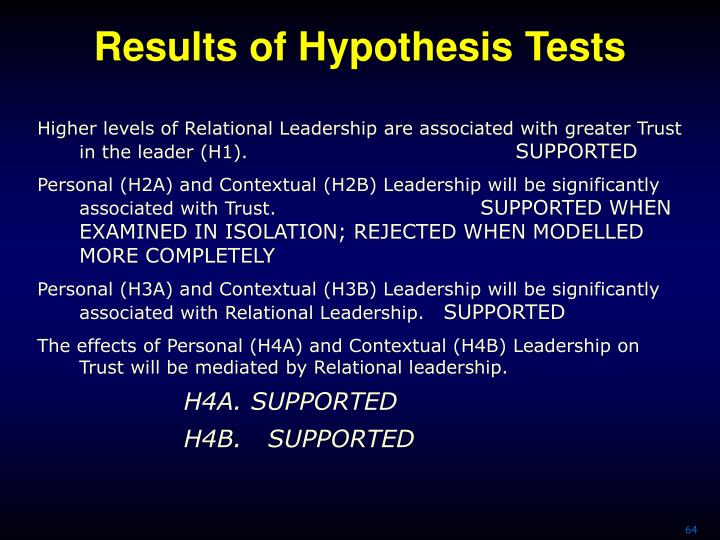 Results of Hypothesis Tests