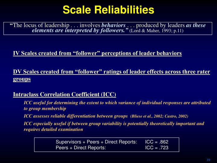 Scale Reliabilities