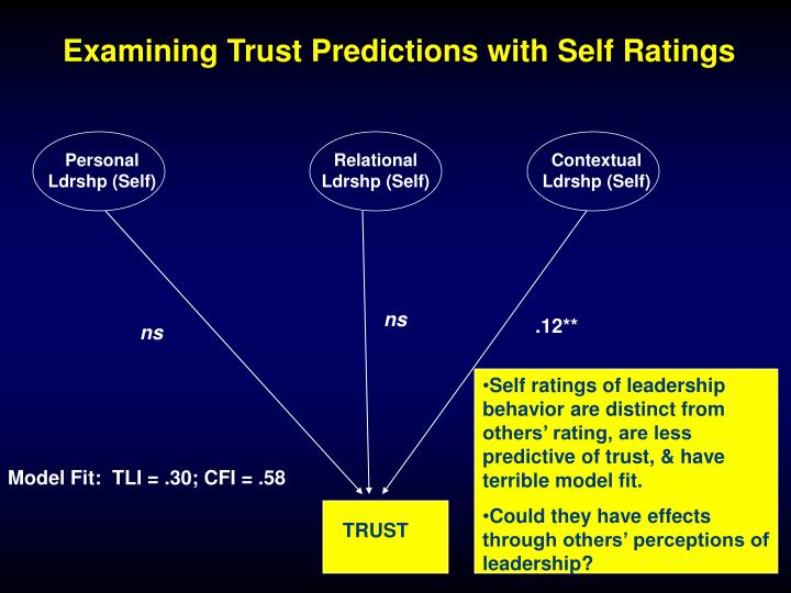 Examining Trust Predictions with Self Ratings