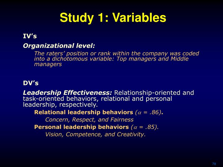 Study 1: Variables