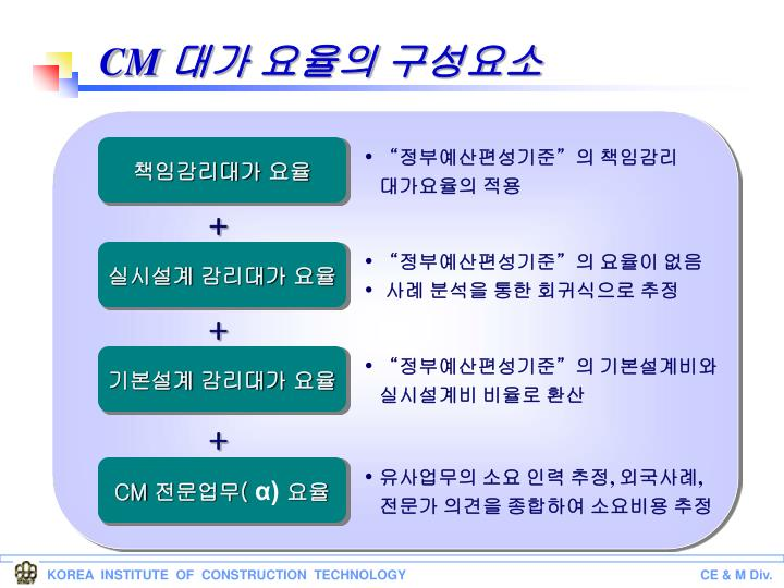 KOREA  INSTITUTE  OF  CONSTRUCTION  TECHNOLOGY                                                                                CE & M Div.