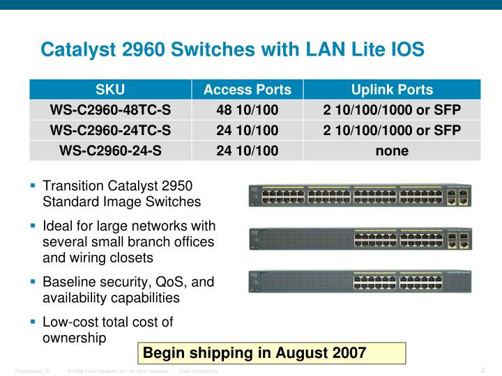 Catalyst 2960 switches with lan lite ios