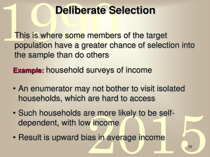 Deliberate Selection