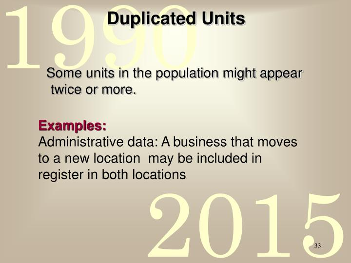 Duplicated Units