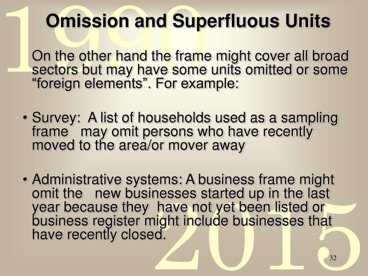 Omission and Superfluous Units