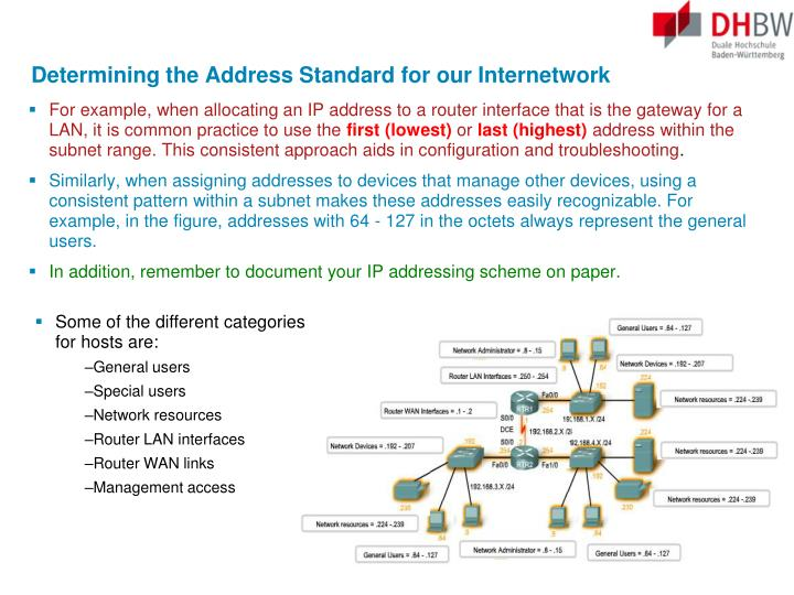 Determining the Address Standard for our Internetwork