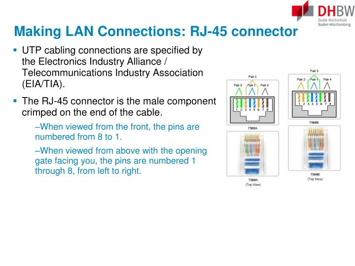 Making LAN Connections: