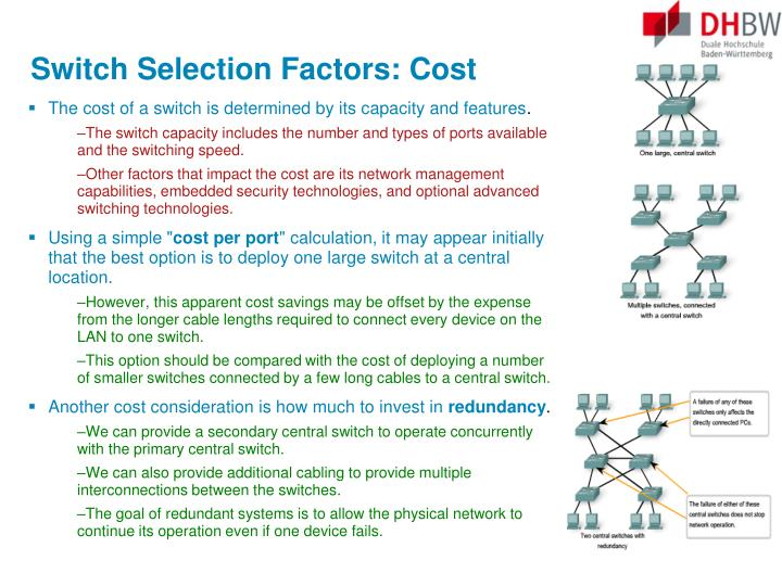 Switch Selection Factors: Cost
