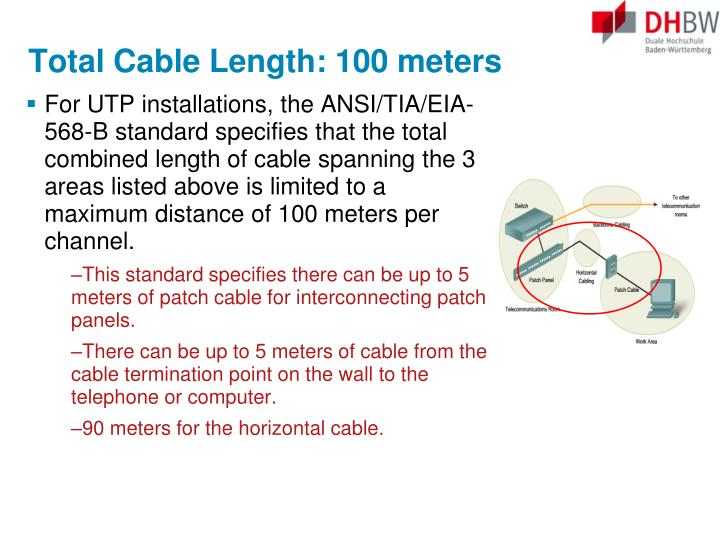 Total Cable Length: 100 meters