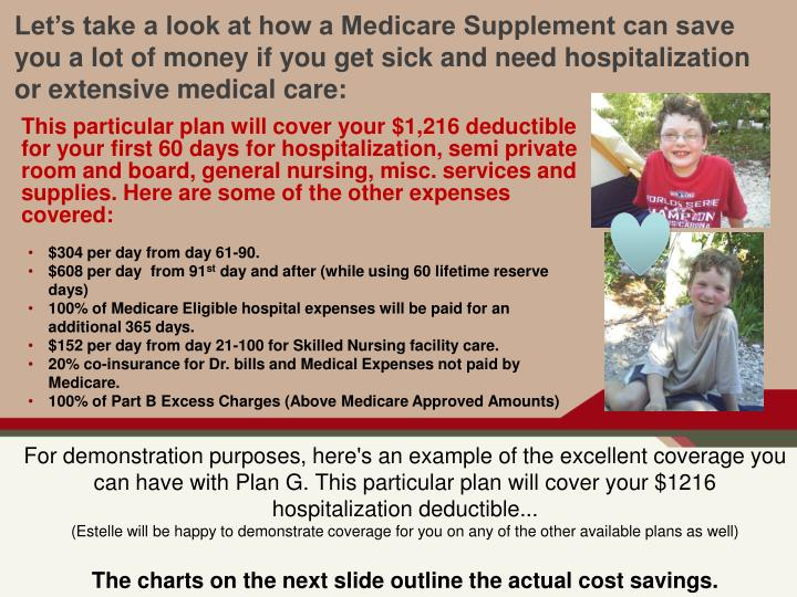 Let's take a look at how a Medicare Supplement can save you a lot of money if you get sick and need hospitalization or extensive medical