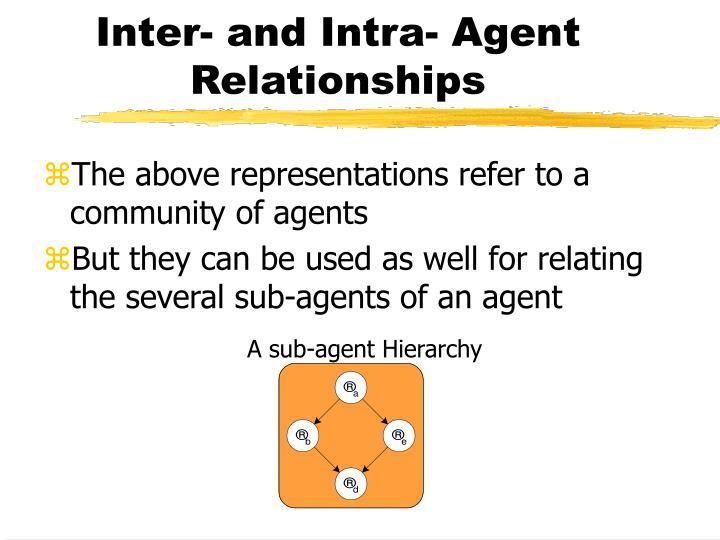A sub-agent Hierarchy